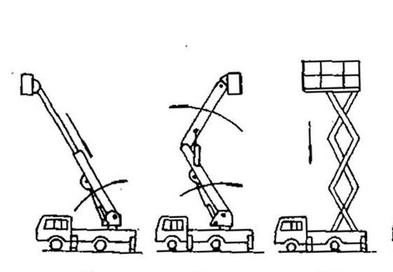 江淮双排14米高空作业车15997889199